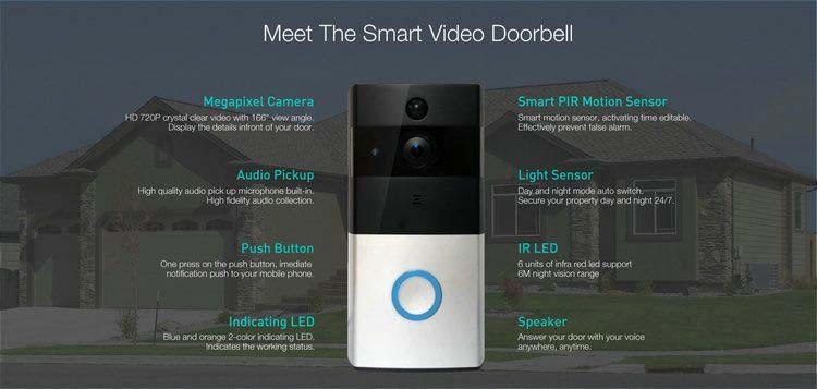 Low power consumption wifi doorbell VD-17W Rendering