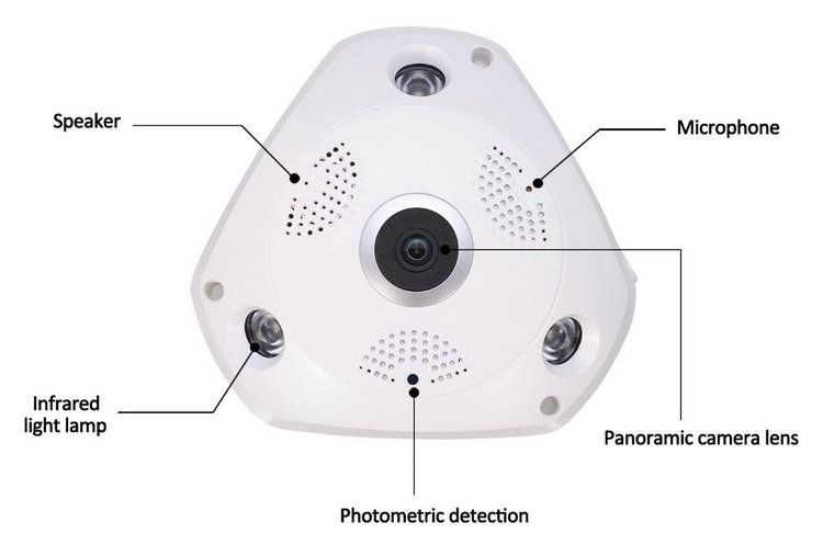 4G Wireless VR ip camera 360 degree Panoramic view JY-IPH747-4G Part function