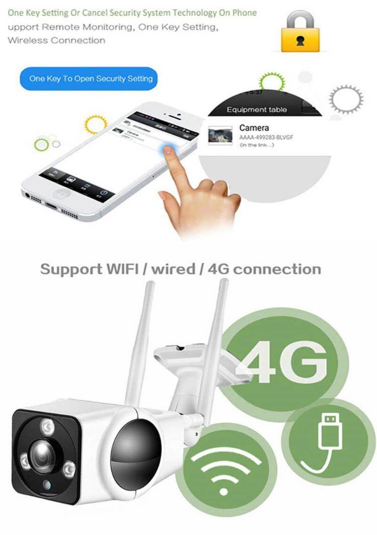 4G Wireless IP Car Camera JY-IPH666-4G--Joney CCTV Camera