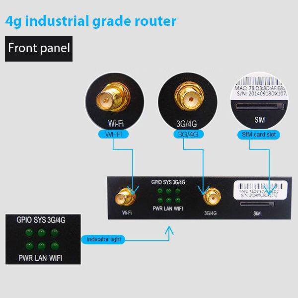 4G wireless router JY-4GR Part function
