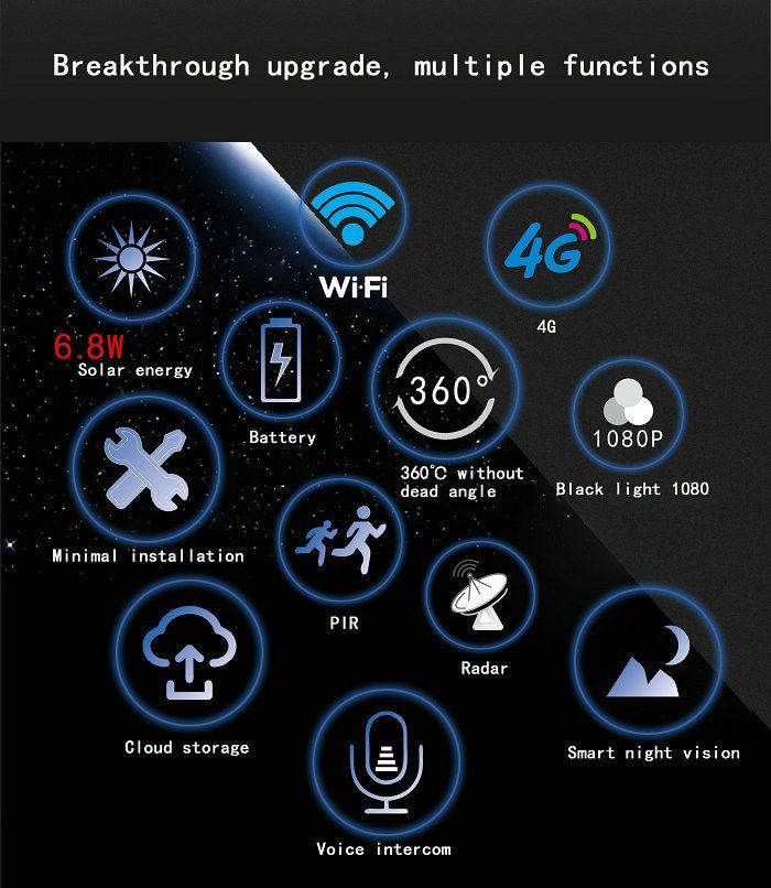 UBox mini solar ptz camera S10-4G Features
