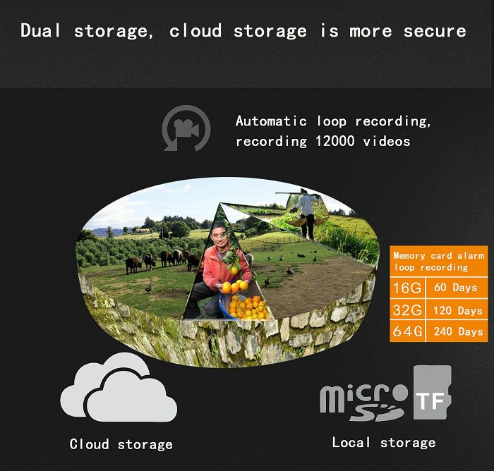 UBox mini solar ptz camera S10-4G Cloud storage