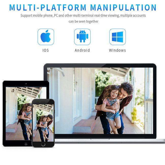 8CH H.264/H.265 POE NVR kit IPC-8Kit4700-POE-5.0MP Multi-platform